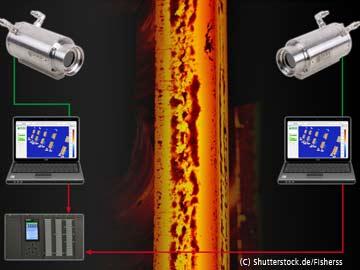 Abbildung 4: Stranggußanlage (Systemaufbau)