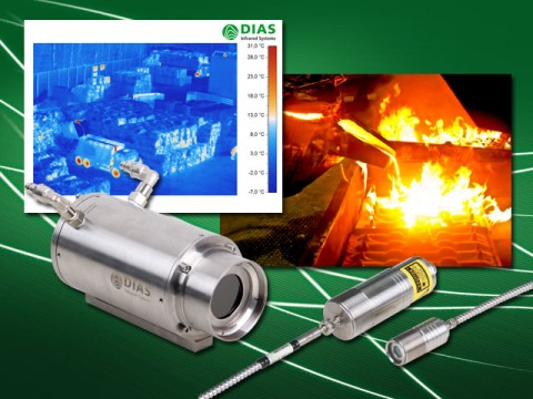 Infrared system solutions with thermal imagers and pyrometers