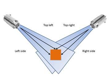 Abbildung 3: Stranggußanlage (zwei IR Kameras erzeugen vier Temperaturwerte)