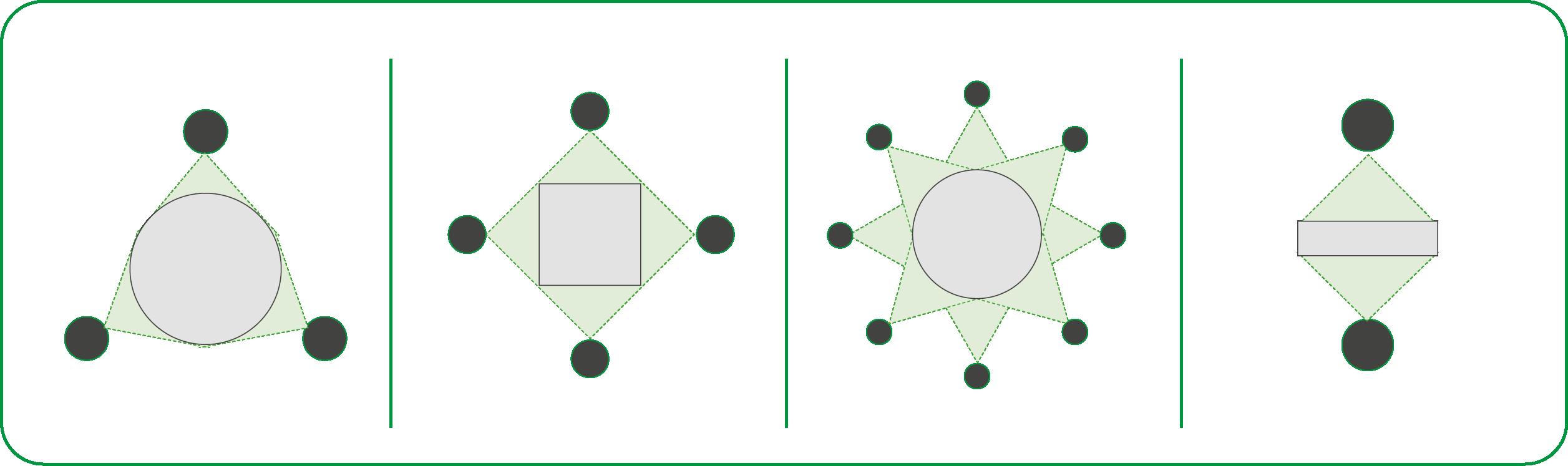 Verschiedene Szenarien für die Rundum-Überwachung: Runde Objekte (3x IR Kameras) | Viereckige Objekte (4x IR Kameras) | Große Objekte (8x IR Kameras) | Vorder- und Rückseite (2x IR Kameras)